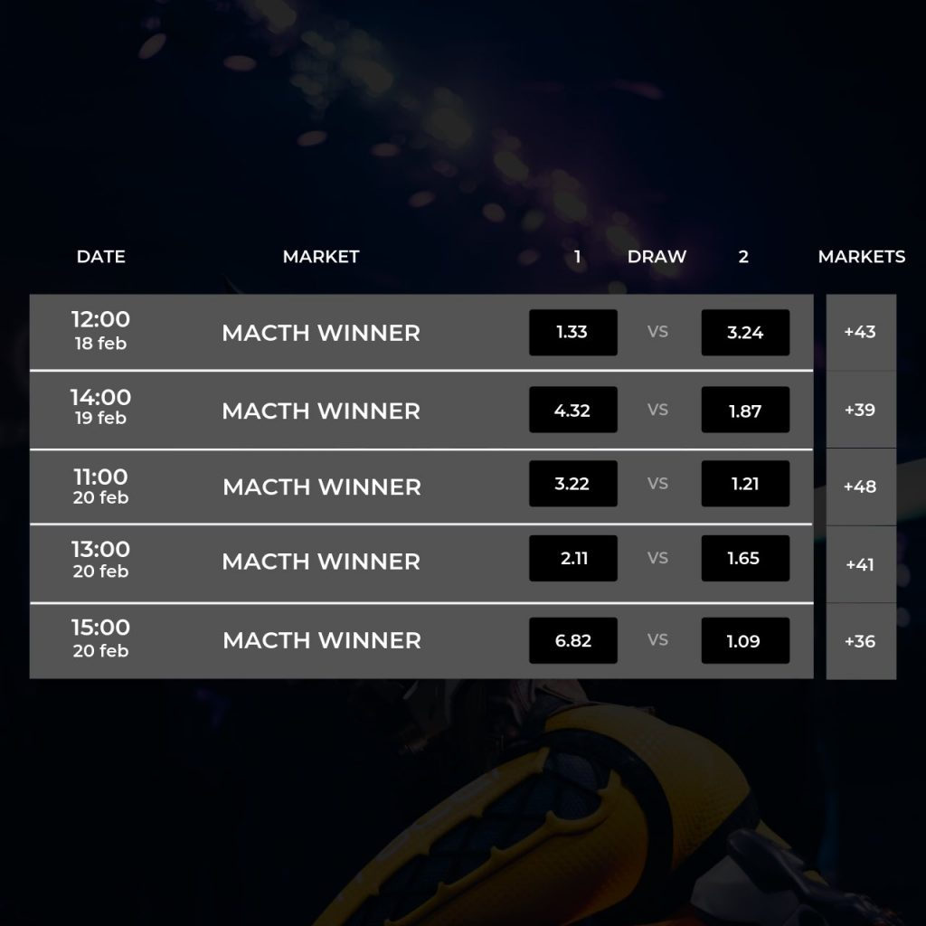 Betting solutions